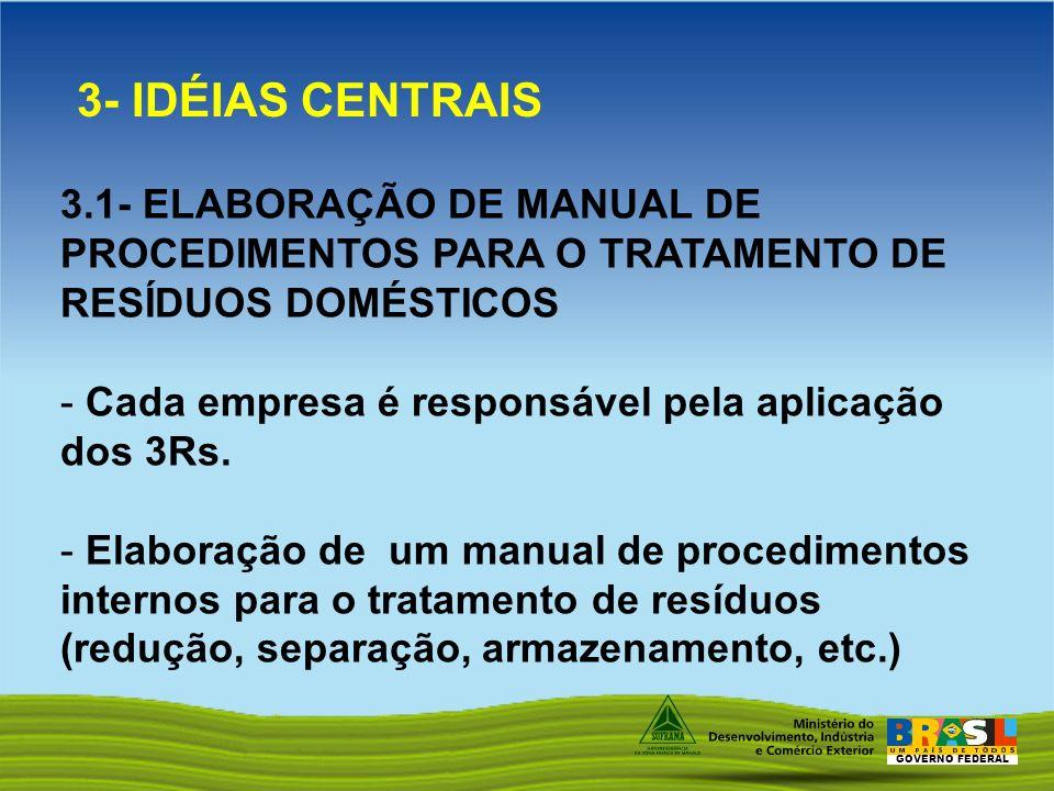 3- IDÉIAS CENTRAIS3.1- ELABORAÇÃO DE MANUAL DE PROCEDIMENTOS PARA O TRATAMENTO DE RESÍDUOS DOMÉSTICOS.