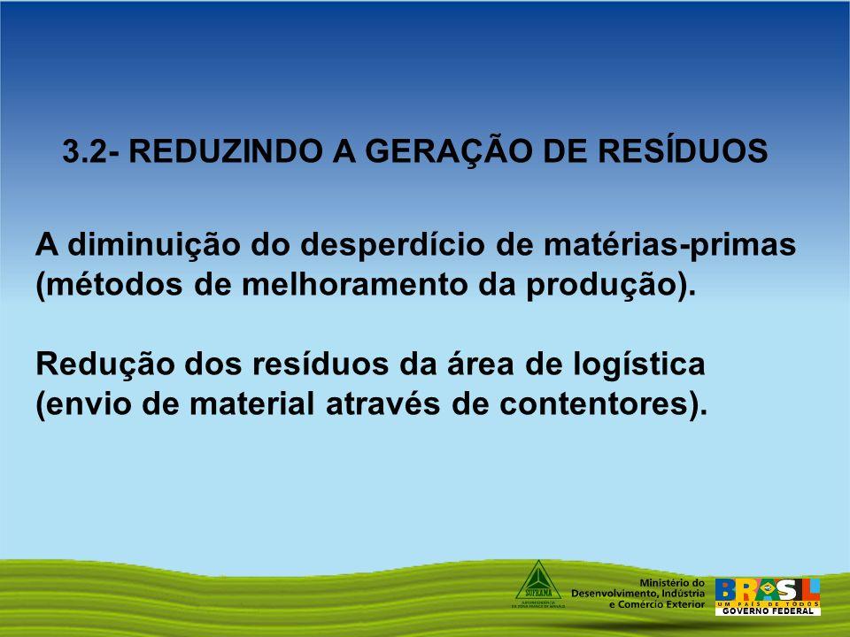 3.2- REDUZINDO A GERAÇÃO DE RESÍDUOS