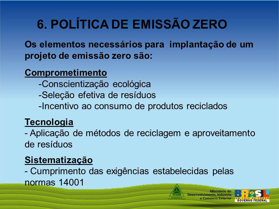 6. POLÍTICA DE EMISSÃO ZERO
