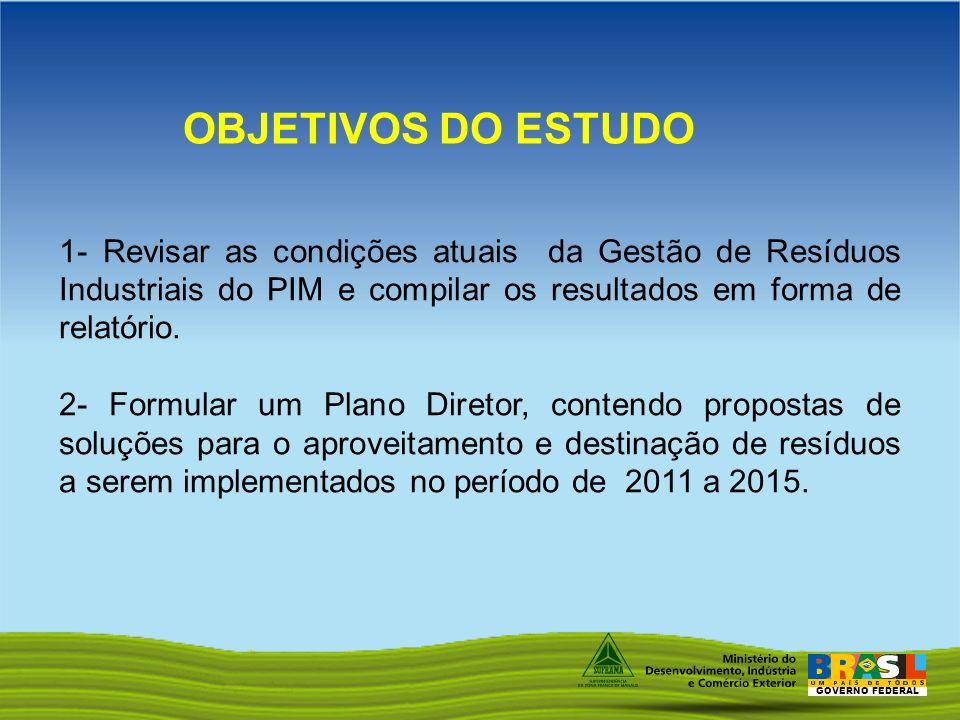 OBJETIVOS DO ESTUDO 1- Revisar as condições atuais da Gestão de Resíduos Industriais do PIM e compilar os resultados em forma de relatório.