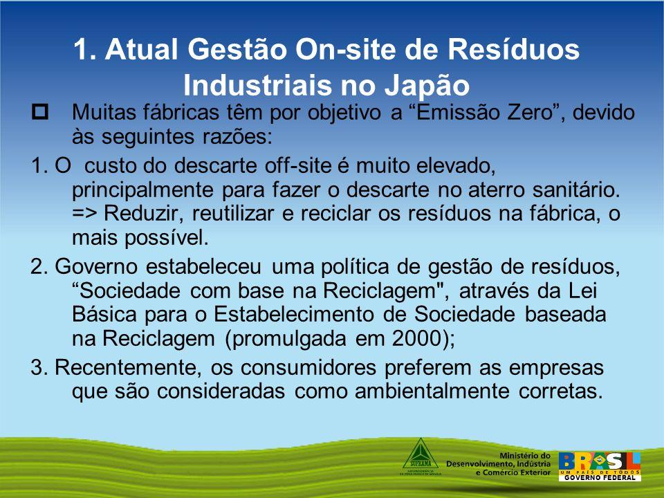 1. Atual Gestão On-site de Resíduos Industriais no Japão
