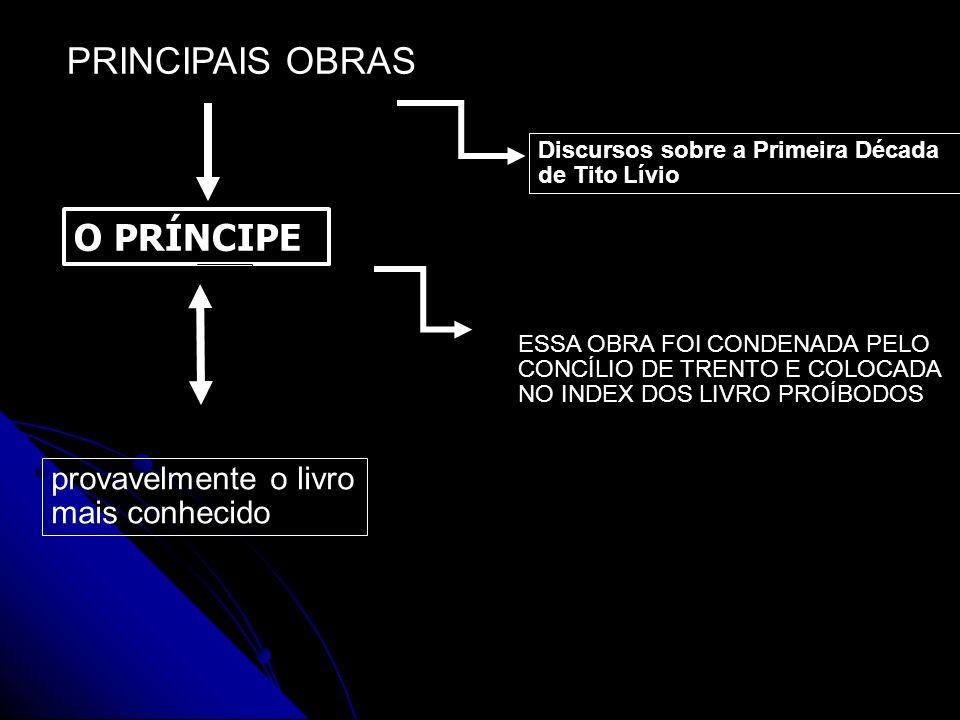 PRINCIPAIS OBRAS O PRÍNCIPE provavelmente o livro mais conhecido