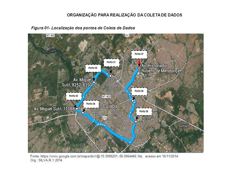 ORGANIZAÇÃO PARA REALIZAÇÃO DA COLETA DE DADOS
