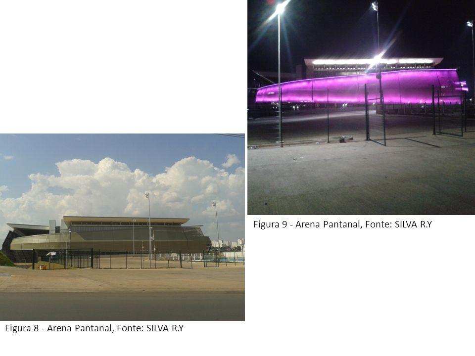 Figura 9 - Arena Pantanal, Fonte: SILVA R.Y