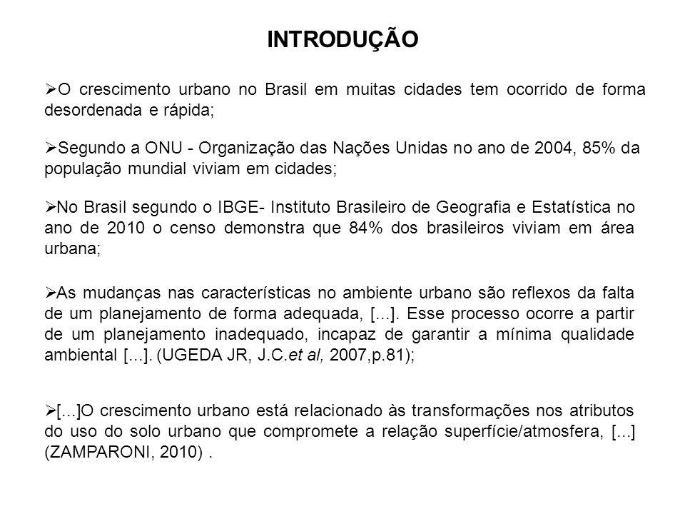 INTRODUÇÃO O crescimento urbano no Brasil em muitas cidades tem ocorrido de forma desordenada e rápida;