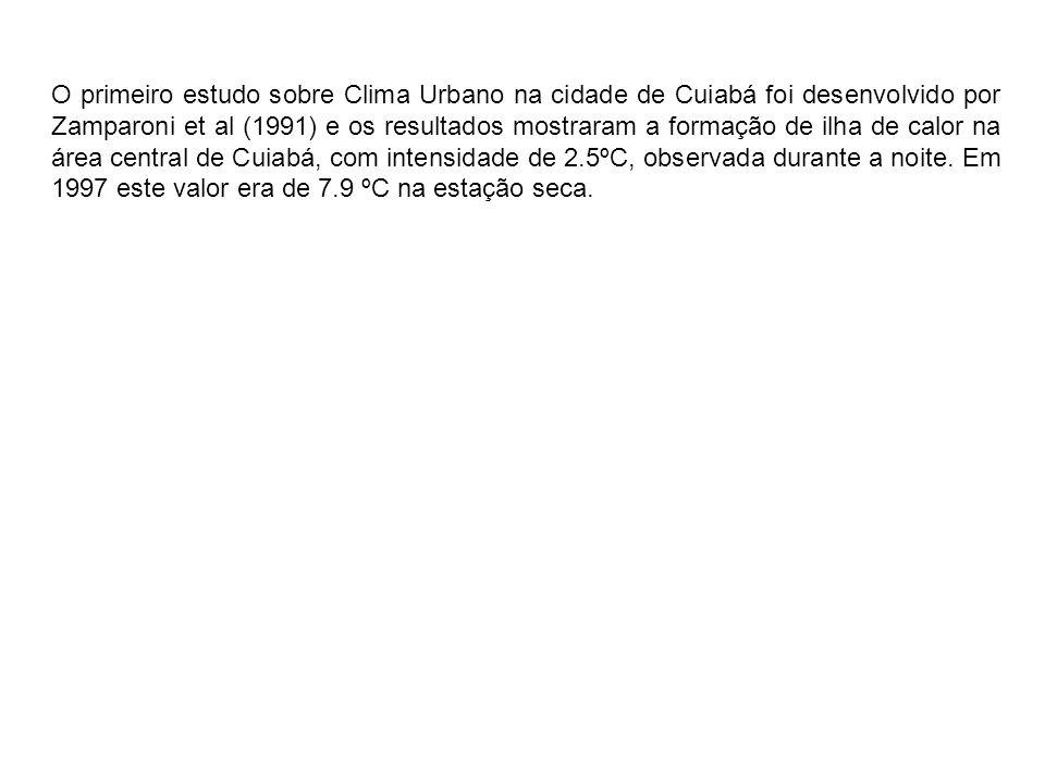O primeiro estudo sobre Clima Urbano na cidade de Cuiabá foi desenvolvido por Zamparoni et al (1991) e os resultados mostraram a formação de ilha de calor na área central de Cuiabá, com intensidade de 2.5ºC, observada durante a noite.