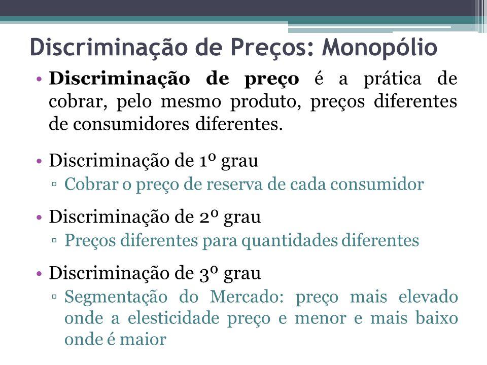 Discriminação de Preços: Monopólio
