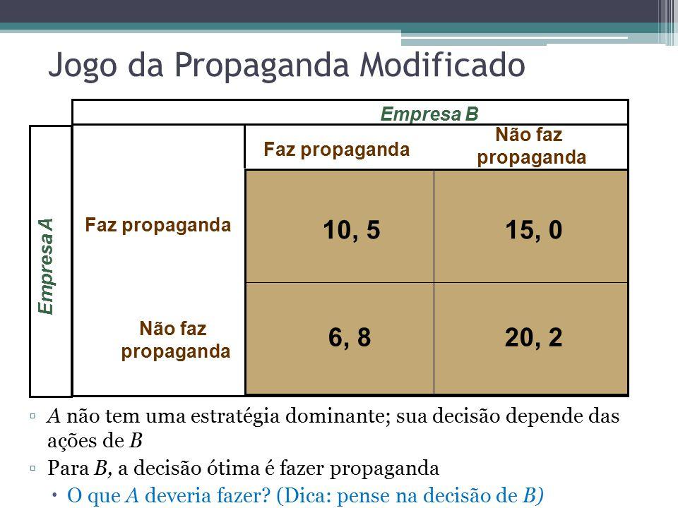 Jogo da Propaganda Modificado