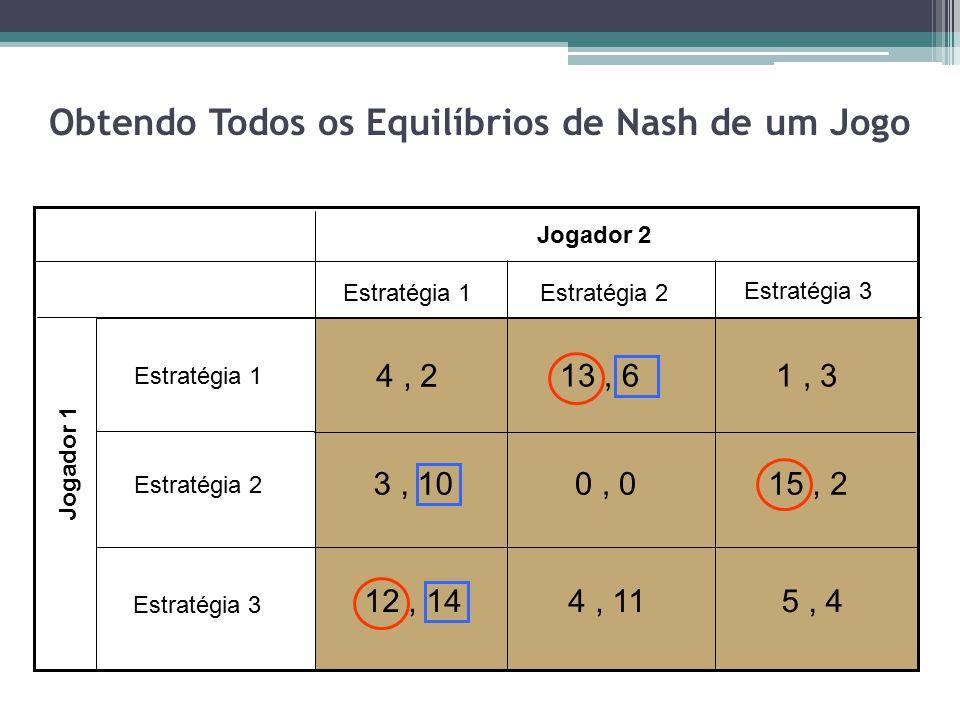 Obtendo Todos os Equilíbrios de Nash de um Jogo