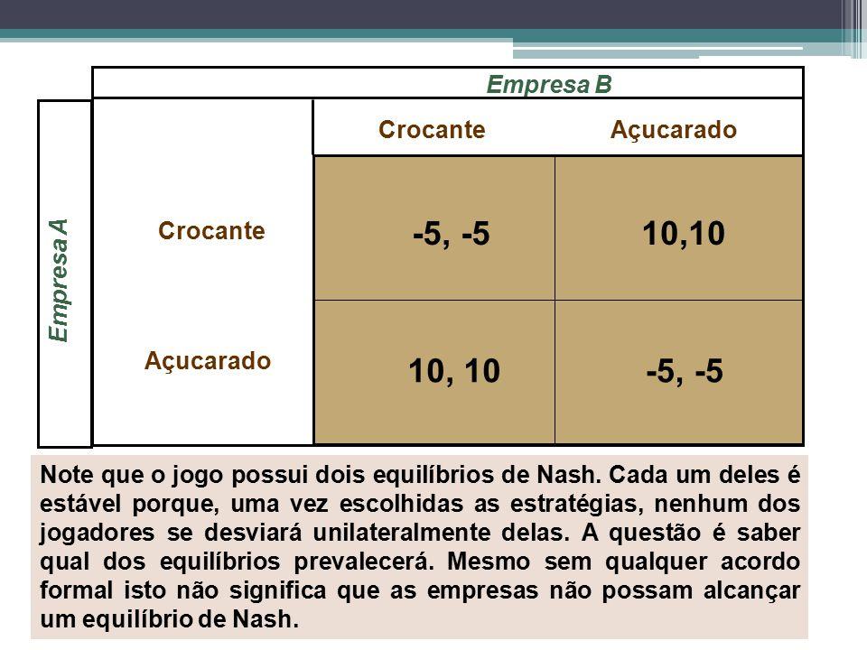 -5, -5 10,10 10, 10 Empresa A Crocante Açucarado Empresa B Crocante