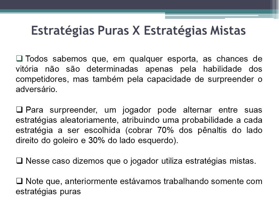 Estratégias Puras X Estratégias Mistas
