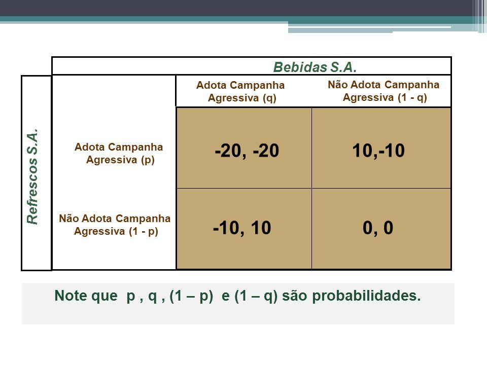 Note que p , q , (1 – p) e (1 – q) são probabilidades.