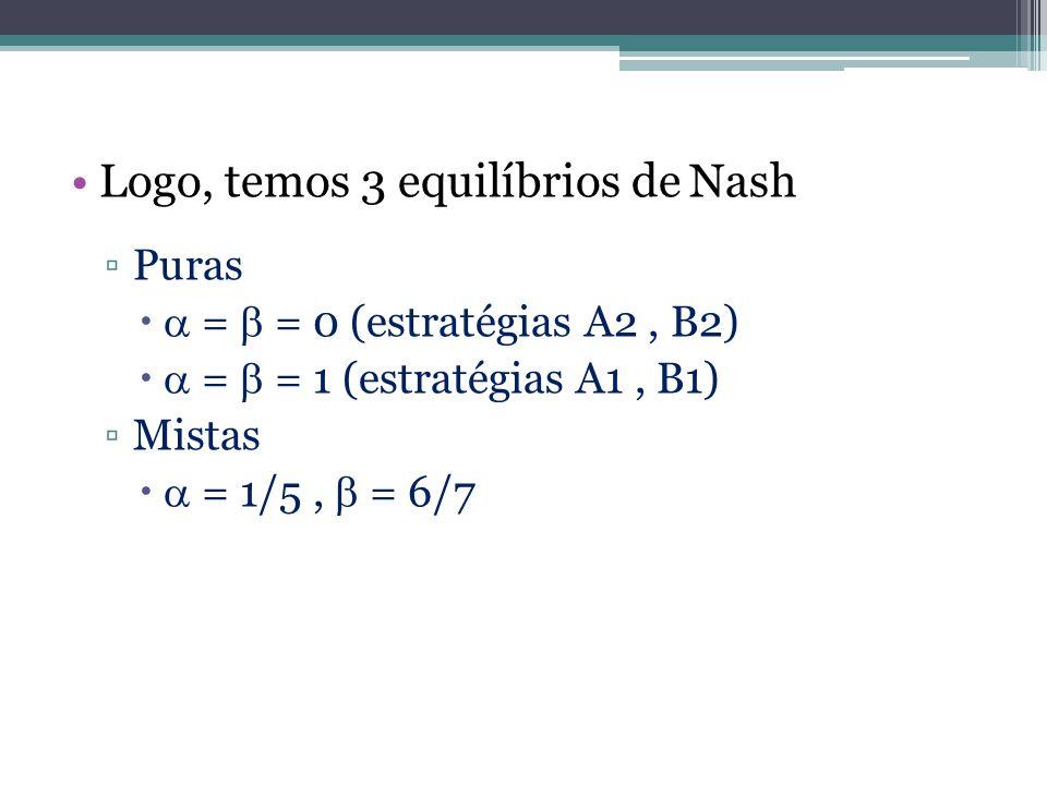 Logo, temos 3 equilíbrios de Nash