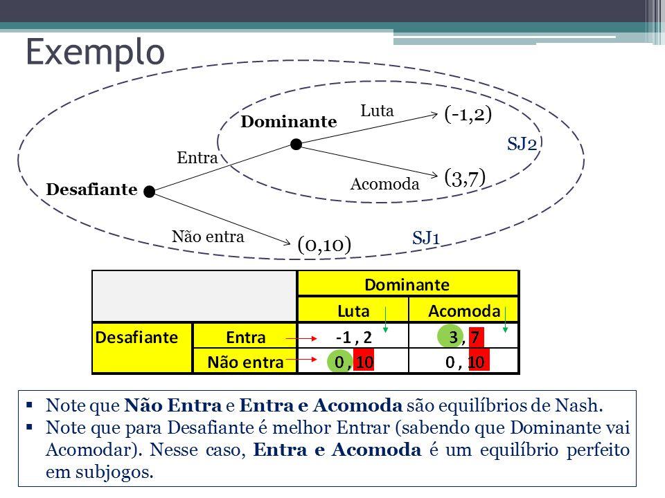 Exemplo Luta. (-1,2) Dominante. SJ2. Entra. (3,7) Acomoda. Desafiante. Não entra. SJ1. (0,10)
