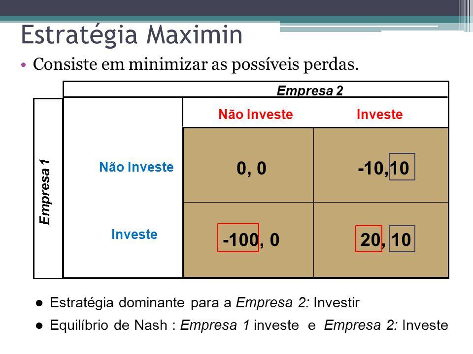 Estratégia Maximin Consiste em minimizar as possíveis perdas. Empresa 1. Não Investe. Investe. Empresa 2.