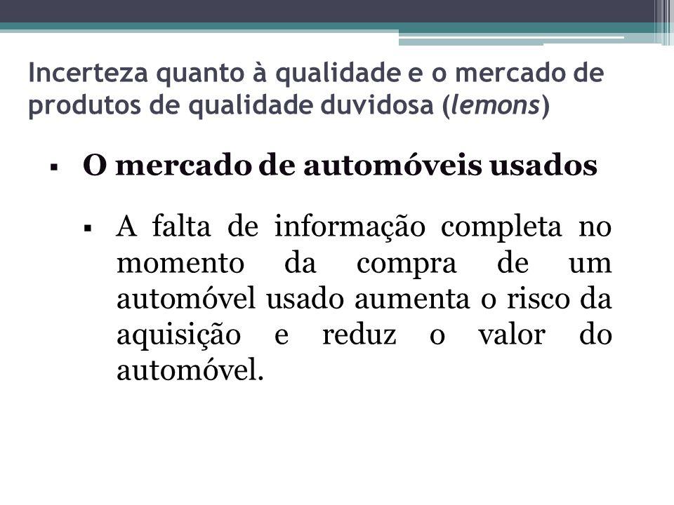 O mercado de automóveis usados