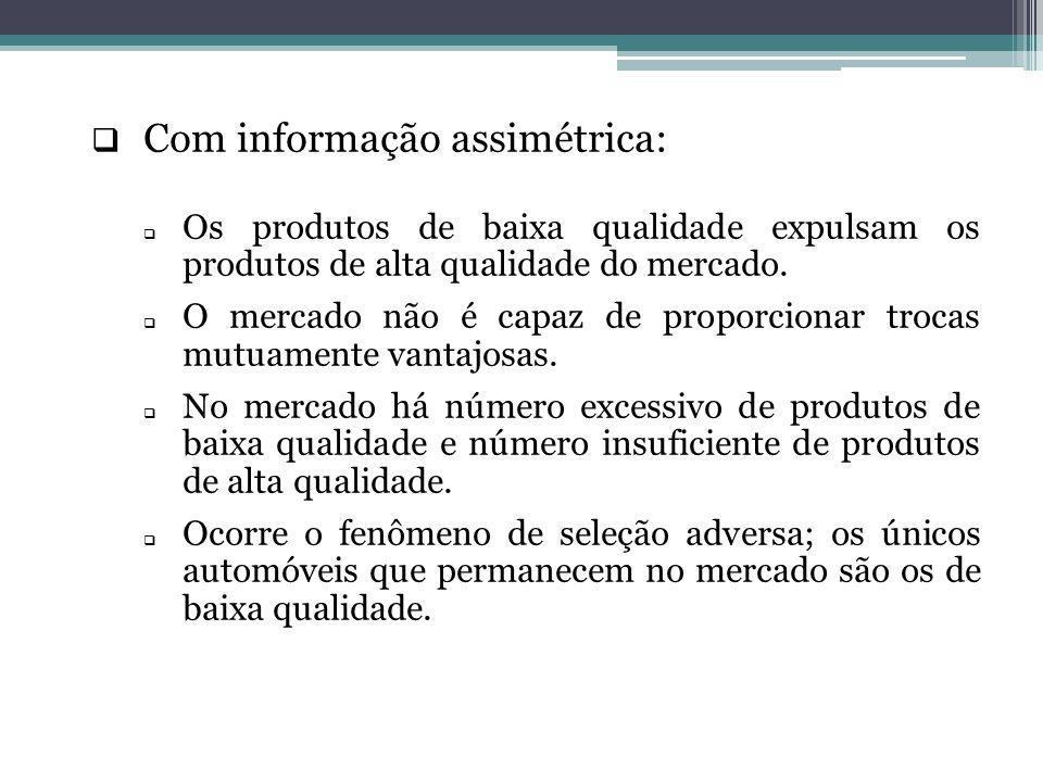 Com informação assimétrica: