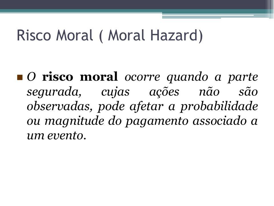 Risco Moral ( Moral Hazard)