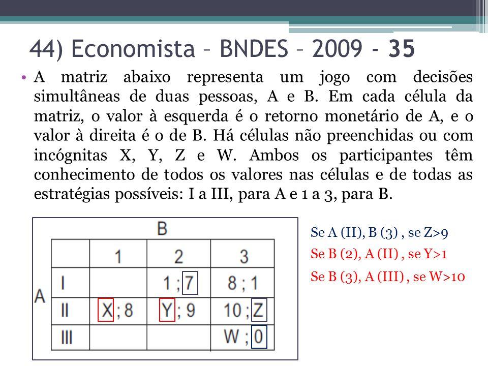 44) Economista – BNDES – 2009 - 35