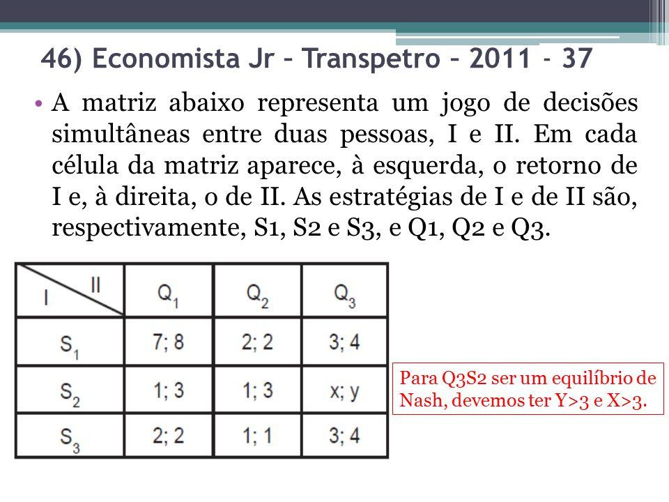 46) Economista Jr – Transpetro – 2011 - 37