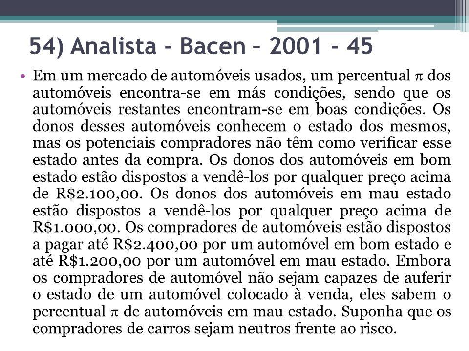 54) Analista - Bacen – 2001 - 45