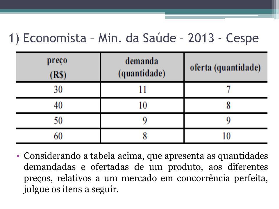 1) Economista – Min. da Saúde – 2013 - Cespe