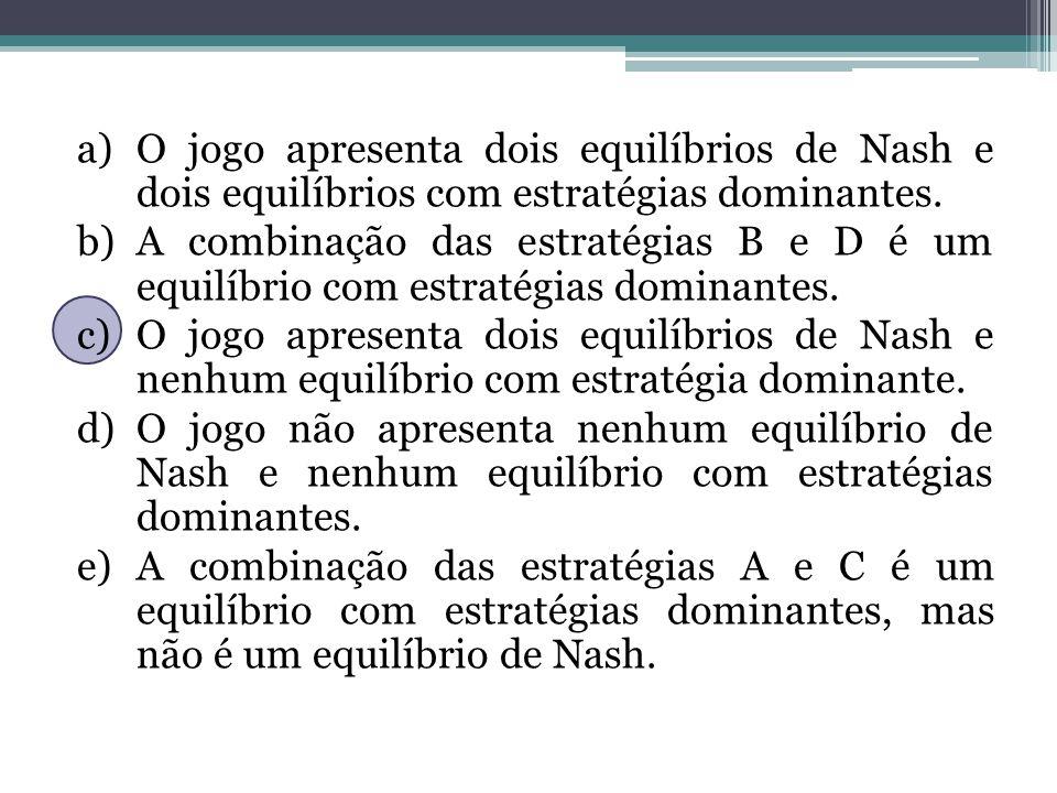 O jogo apresenta dois equilíbrios de Nash e dois equilíbrios com estratégias dominantes.