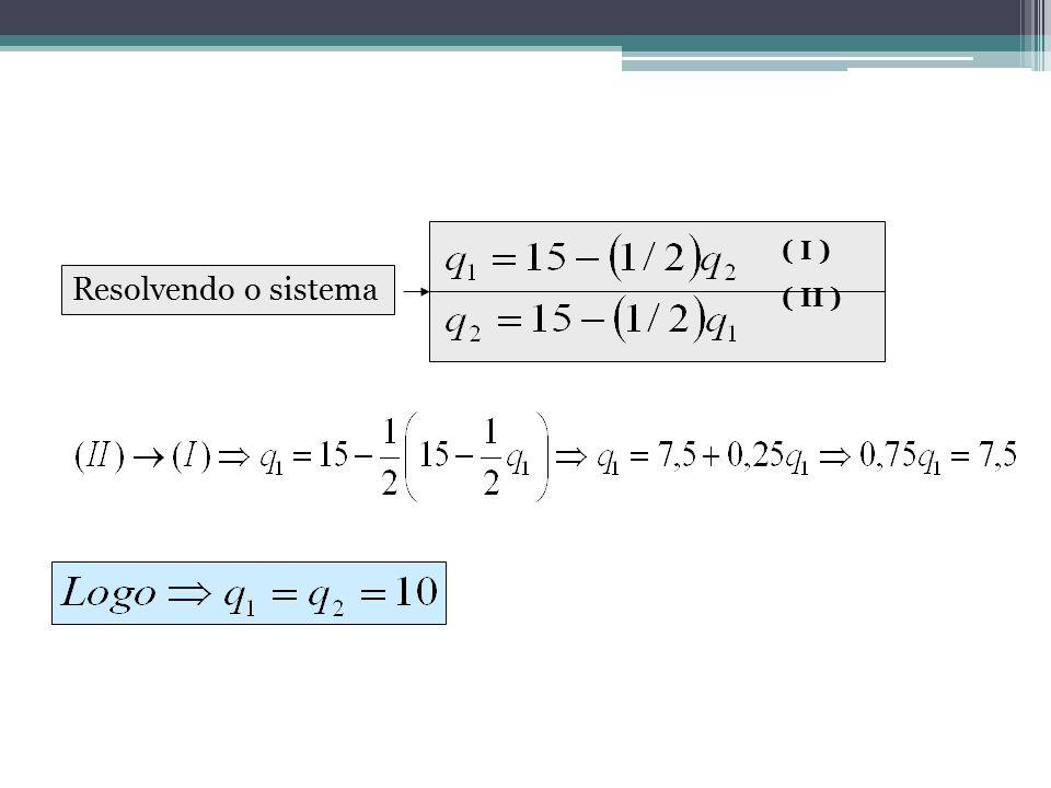 ( I ) ( II ) Resolvendo o sistema