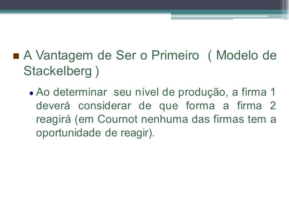 A Vantagem de Ser o Primeiro ( Modelo de Stackelberg )