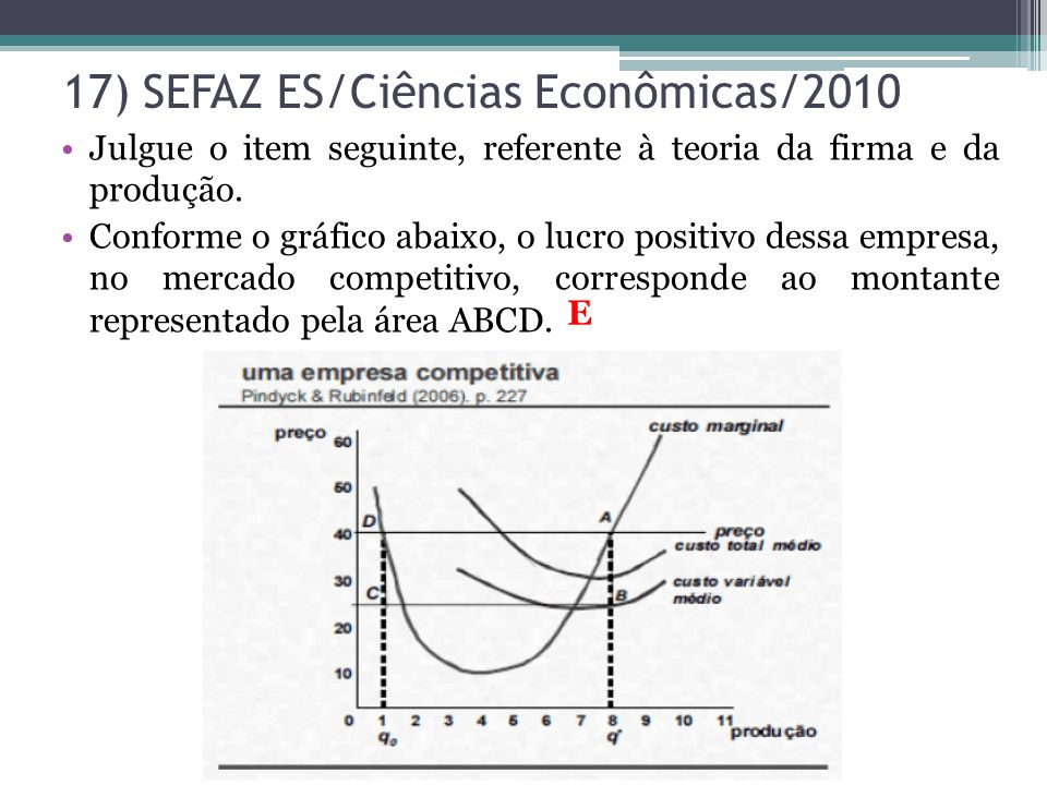 17) SEFAZ ES/Ciências Econômicas/2010