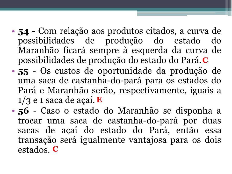 54 - Com relação aos produtos citados, a curva de possibilidades de produção do estado do Maranhão ficará sempre à esquerda da curva de possibilidades de produção do estado do Pará.