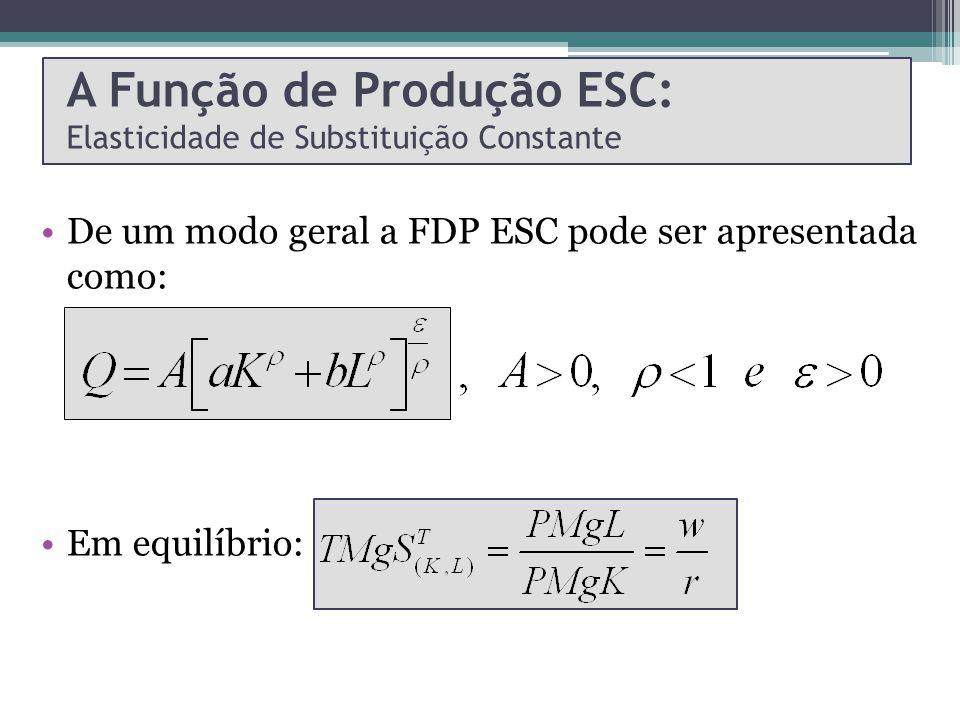 A Função de Produção ESC: Elasticidade de Substituição Constante