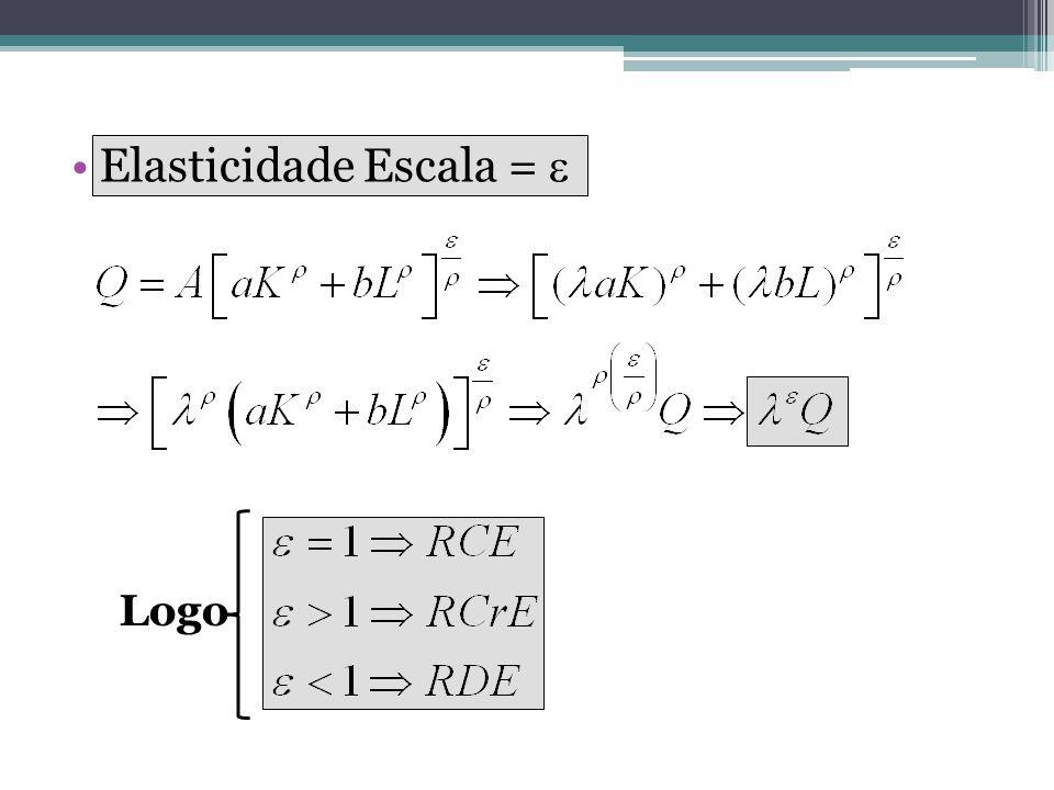 Elasticidade Escala = 