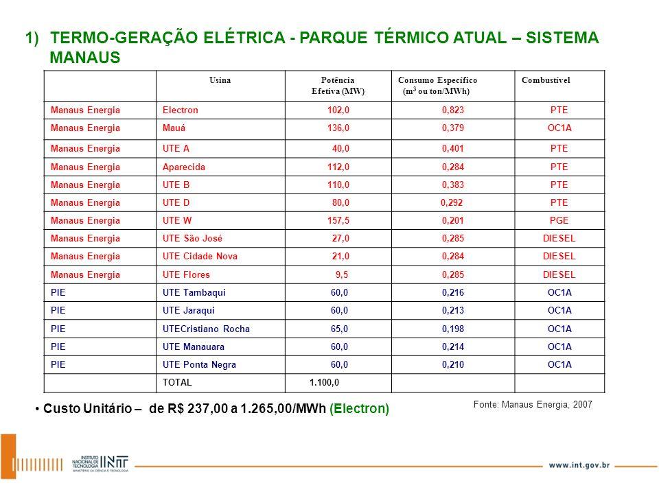 TERMO-GERAÇÃO ELÉTRICA - PARQUE TÉRMICO ATUAL – SISTEMA MANAUS