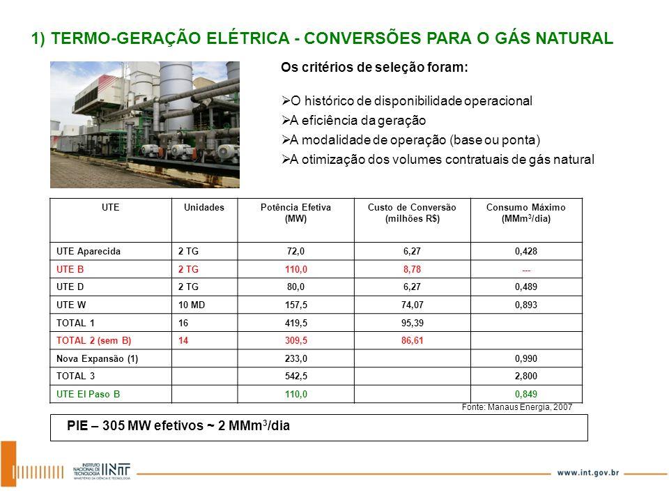 1) TERMO-GERAÇÃO ELÉTRICA - CONVERSÕES PARA O GÁS NATURAL