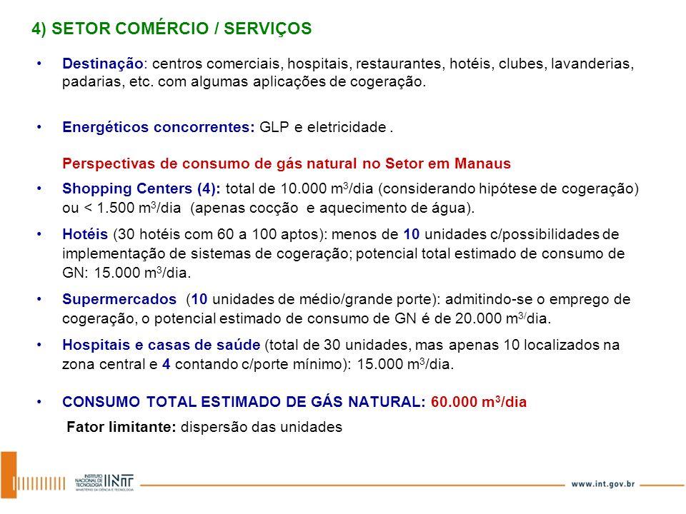 4) SETOR COMÉRCIO / SERVIÇOS