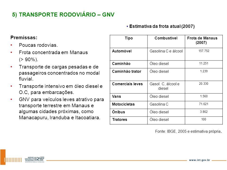5) TRANSPORTE RODOVIÁRIO – GNV