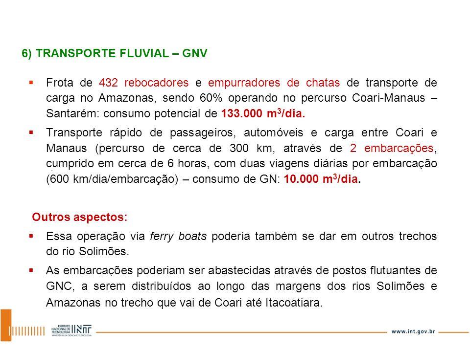 6) TRANSPORTE FLUVIAL – GNV