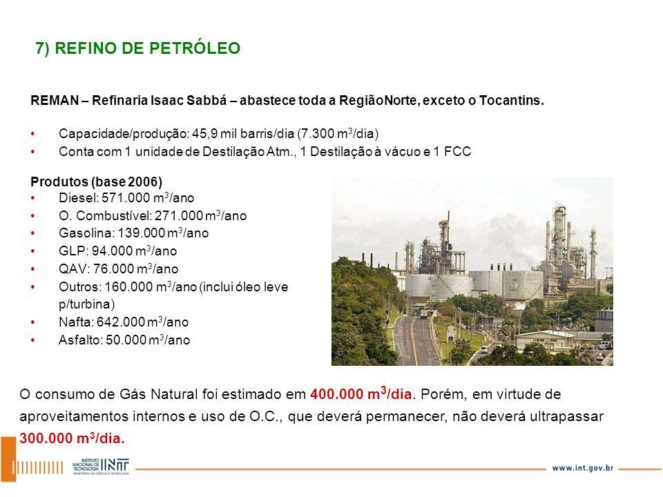 7) REFINO DE PETRÓLEOREMAN – Refinaria Isaac Sabbá – abastece toda a RegiãoNorte, exceto o Tocantins.
