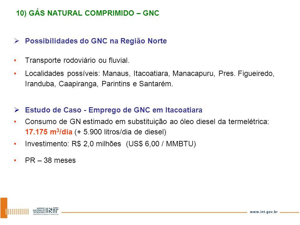 10) GÁS NATURAL COMPRIMIDO – GNC