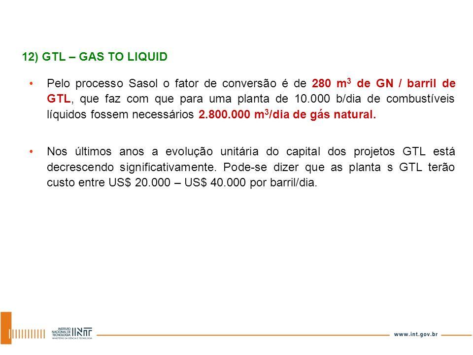 12) GTL – GAS TO LIQUID