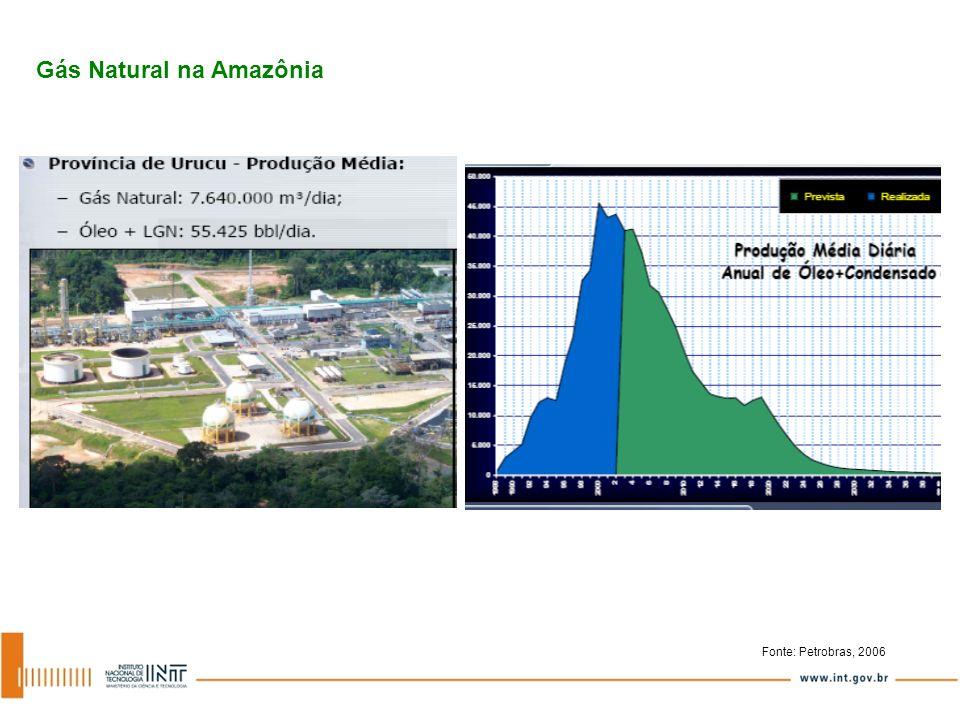 Gás Natural na Amazônia