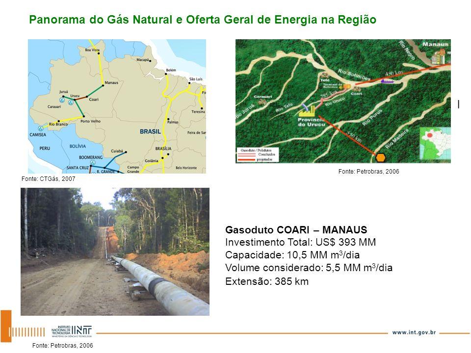 Panorama do Gás Natural e Oferta Geral de Energia na Região