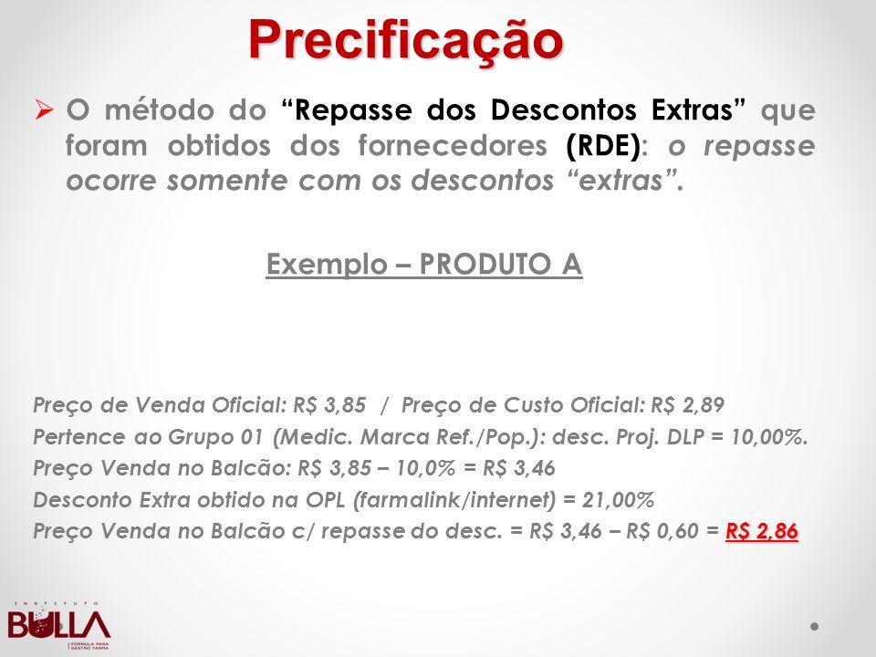 Precificação O método do Repasse dos Descontos Extras que foram obtidos dos fornecedores (RDE): o repasse ocorre somente com os descontos extras .