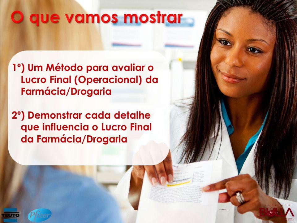 O que vamos mostrar 1º) Um Método para avaliar o Lucro Final (Operacional) da Farmácia/Drogaria.