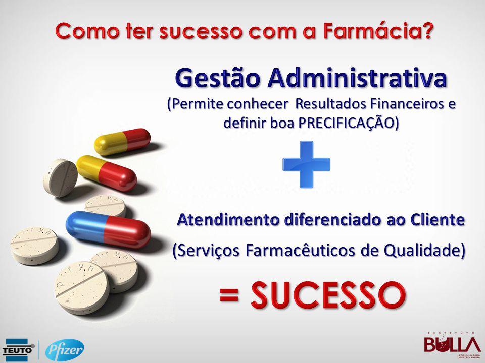 = SUCESSO Gestão Administrativa Como ter sucesso com a Farmácia
