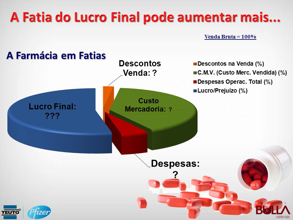 A Fatia do Lucro Final pode aumentar mais...