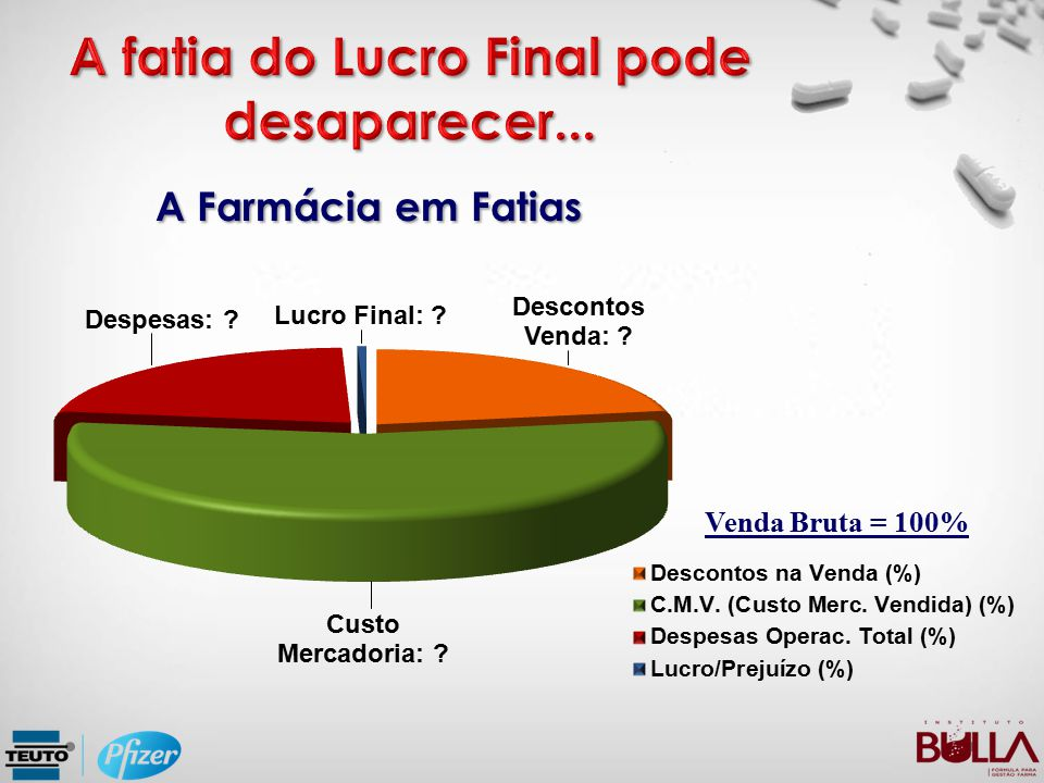 A fatia do Lucro Final pode desaparecer...