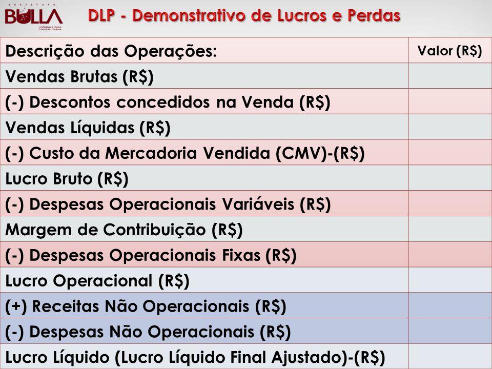 DLP - Demonstrativo de Lucros e Perdas