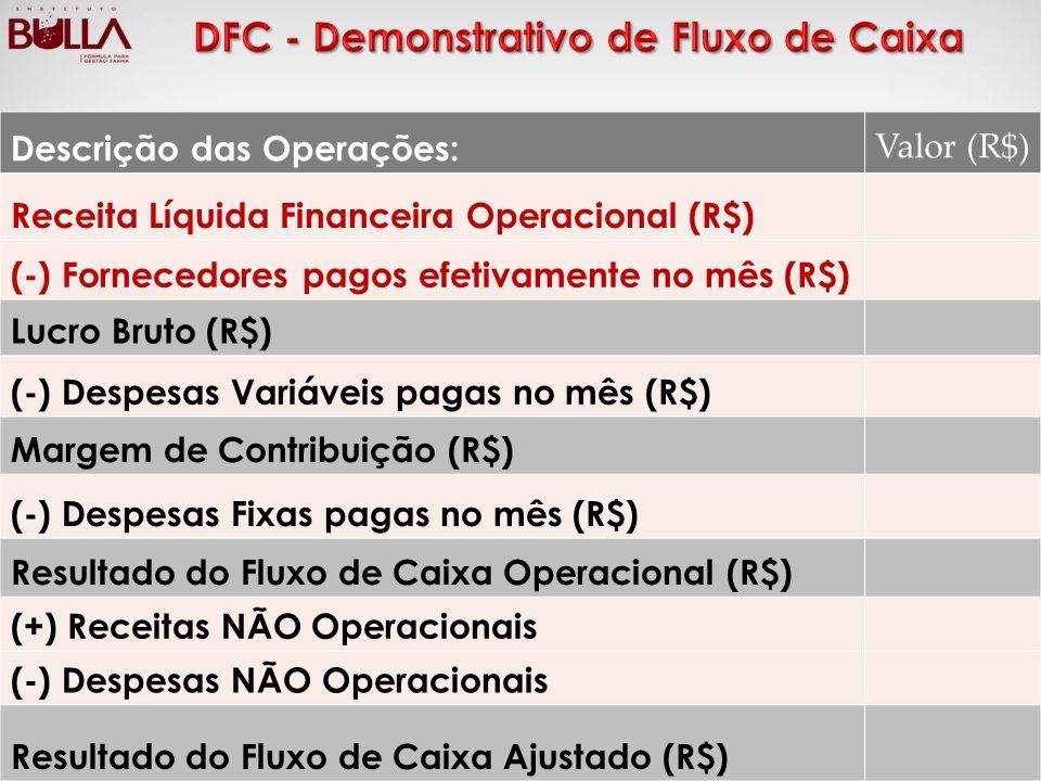DFC - Demonstrativo de Fluxo de Caixa